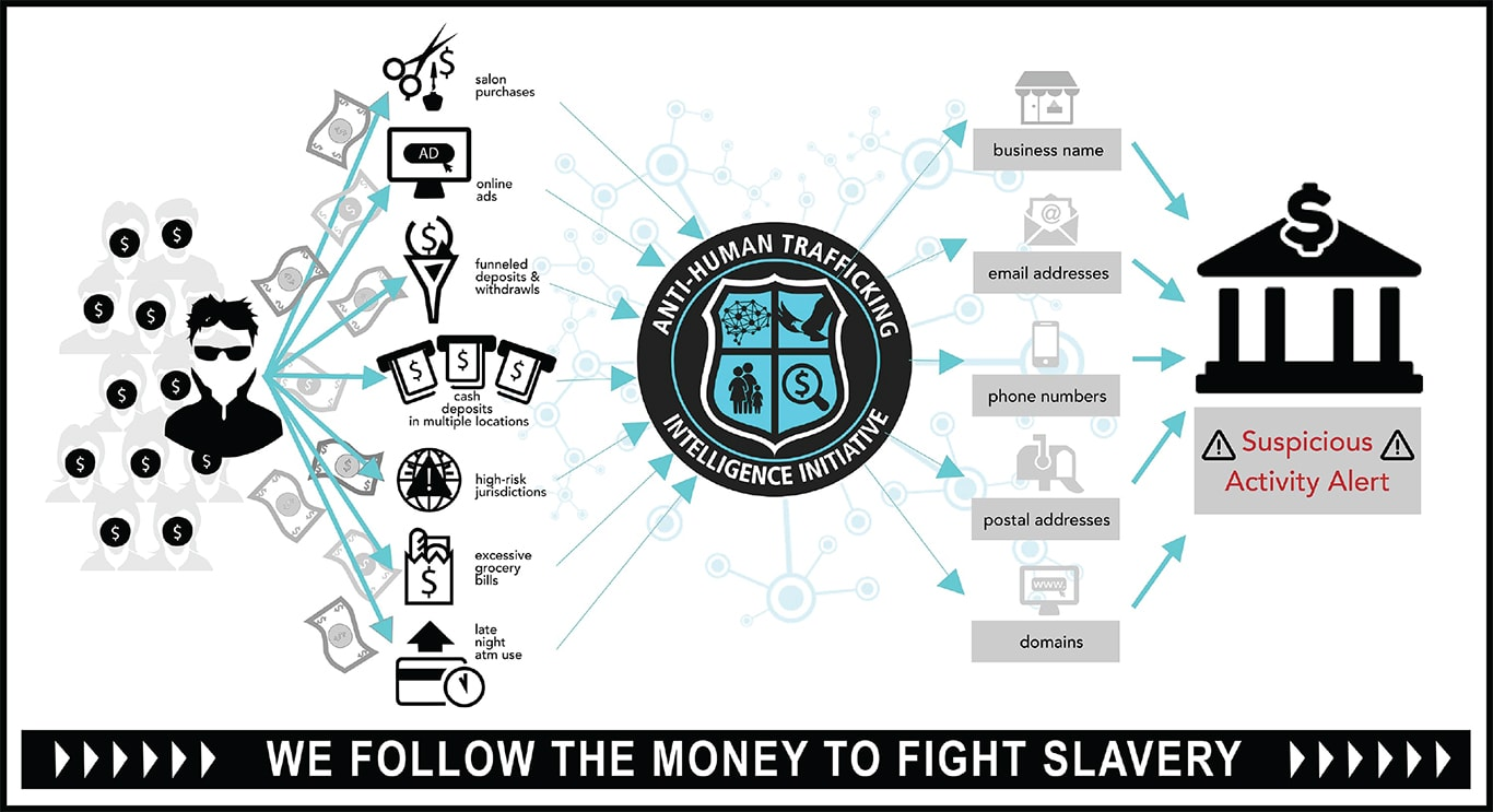 We-Follow-The-Money-To-Fight-Slavery